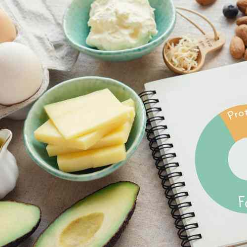 Health Benefits of Keto Diet Plan